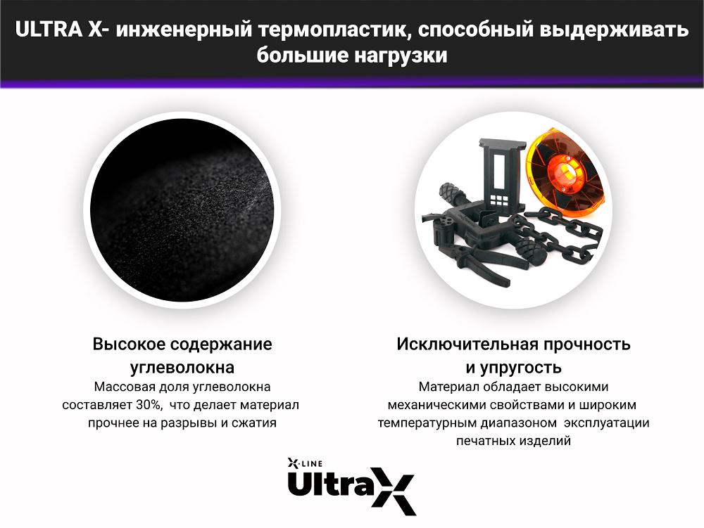 REC UltraX